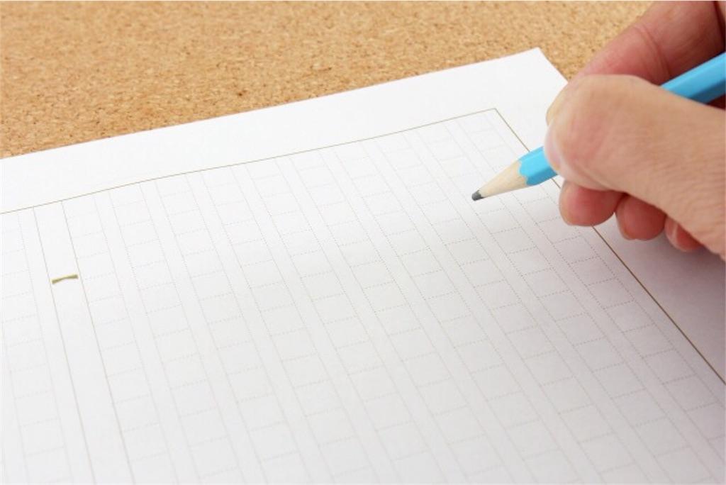 小論文の書き方